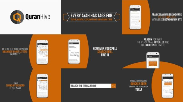 Featured Image - App QuranHive - Quran Recitation with Translation, Tafsir, Grammar and Hadith (English, Arabic)