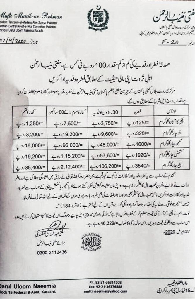 Sadqa e Fitr as per Ruet-e-Hilal Committee Pakistan and Darul Uloom Naeemia, Karachi, Pakistan