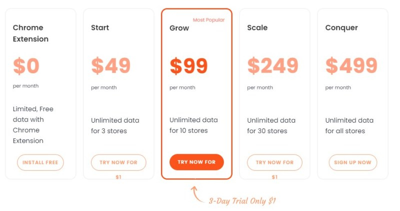 Commerce Inspector pricing
