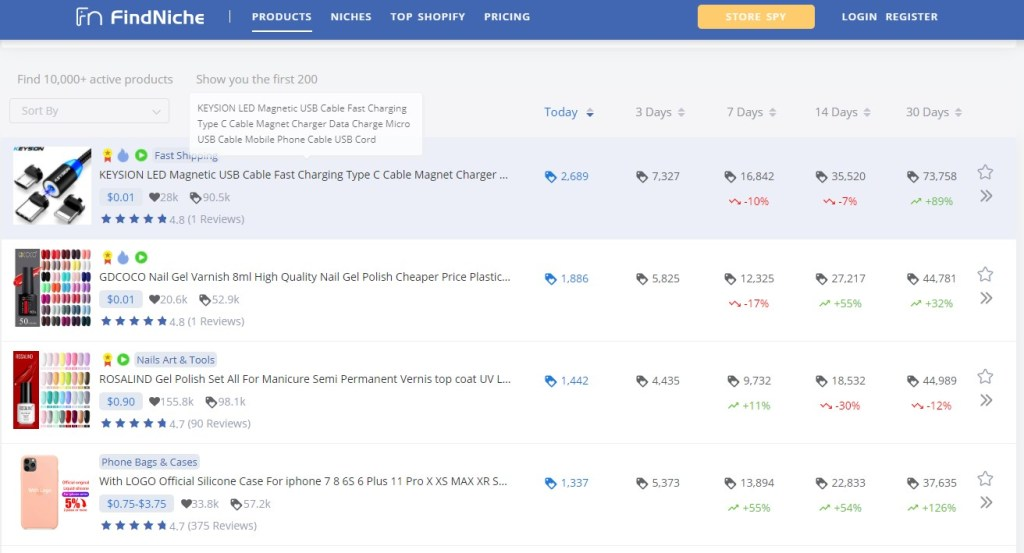FindNiche product page