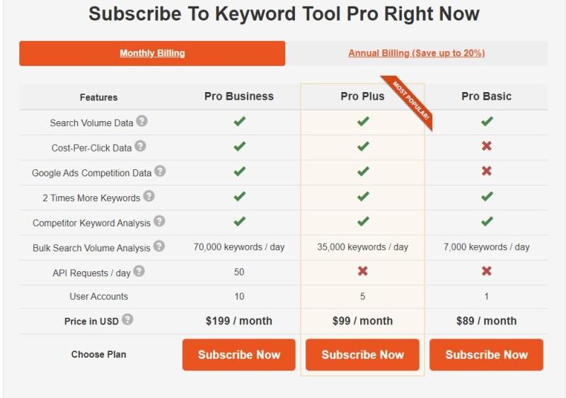 Keyword Tool IO pricing