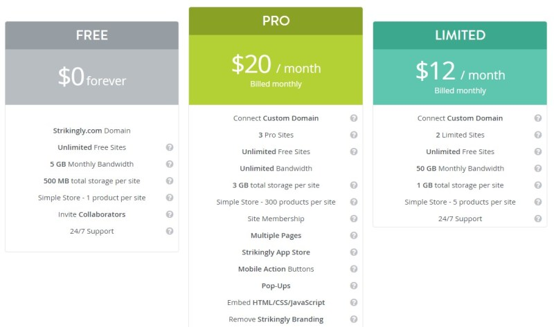 Strikingly blogging platform pricing