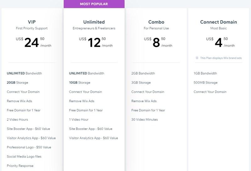 Wix blogging platform pricing