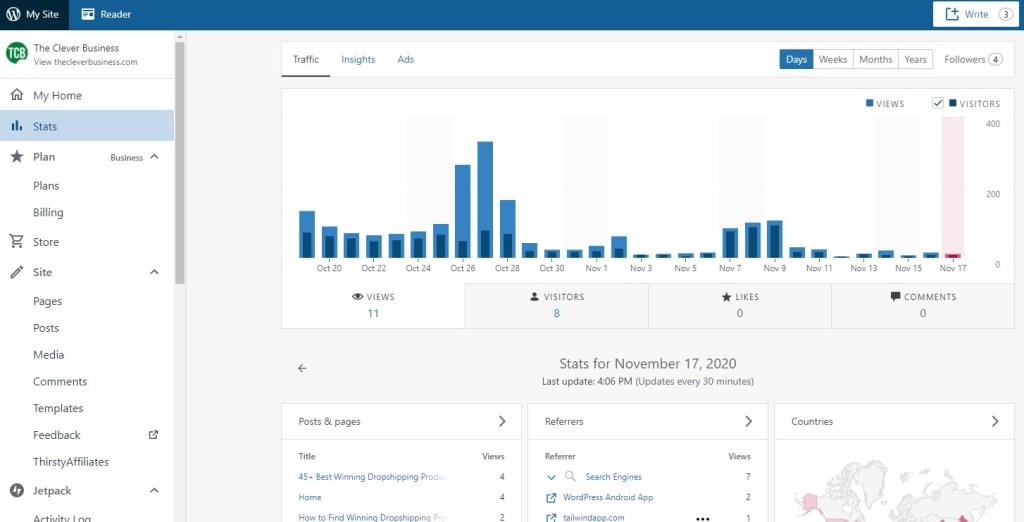 WordPress.com built-in site stats
