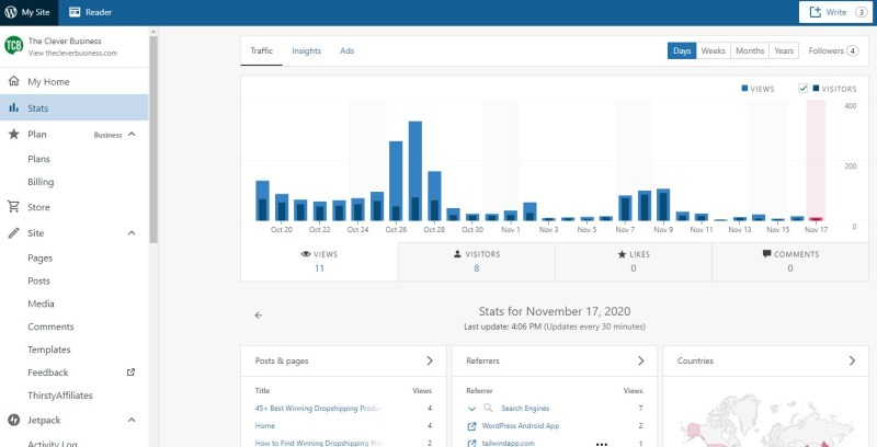 WordPress.com built-in site stats