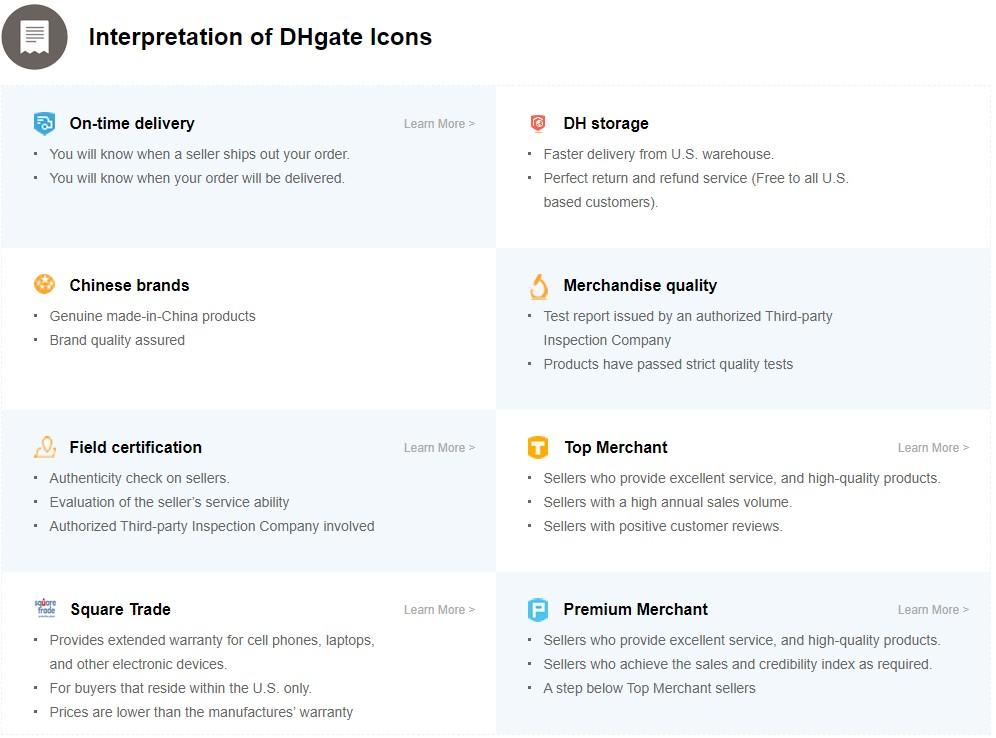 Interpretation of DHgate icons