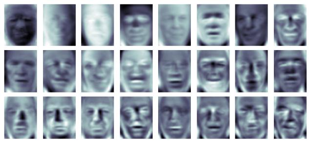 sklearn faces