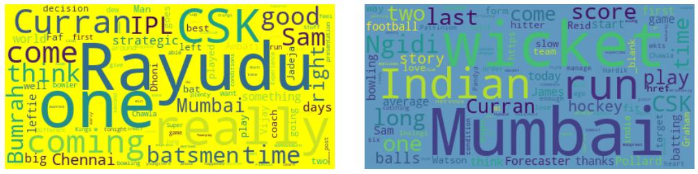 IPL wordcloud