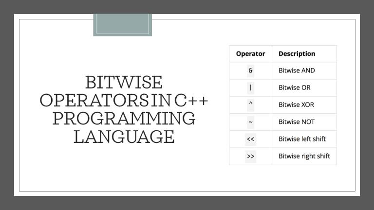 Bitwise Operators in C++ Programming Language