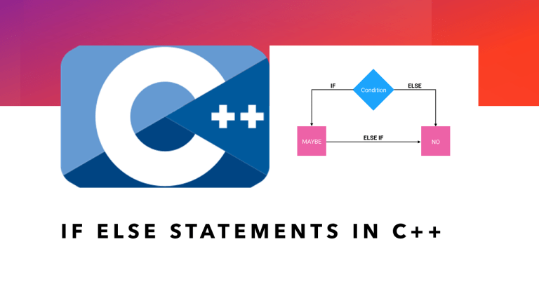 If Else in C++