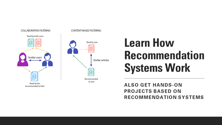 What is a Recommendation System in Machine Learning?