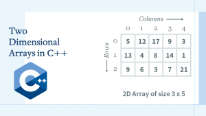 Two Dimensional Arrays in C++
