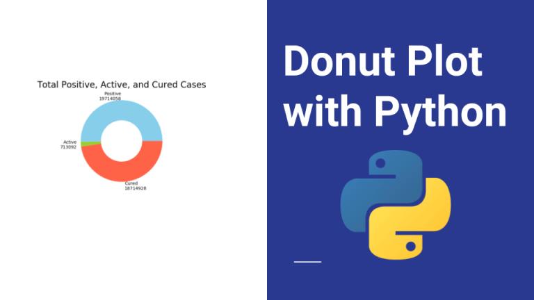 Donut Plot with Python