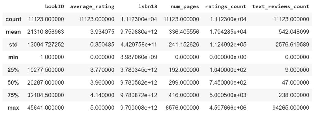 description of the dataset
