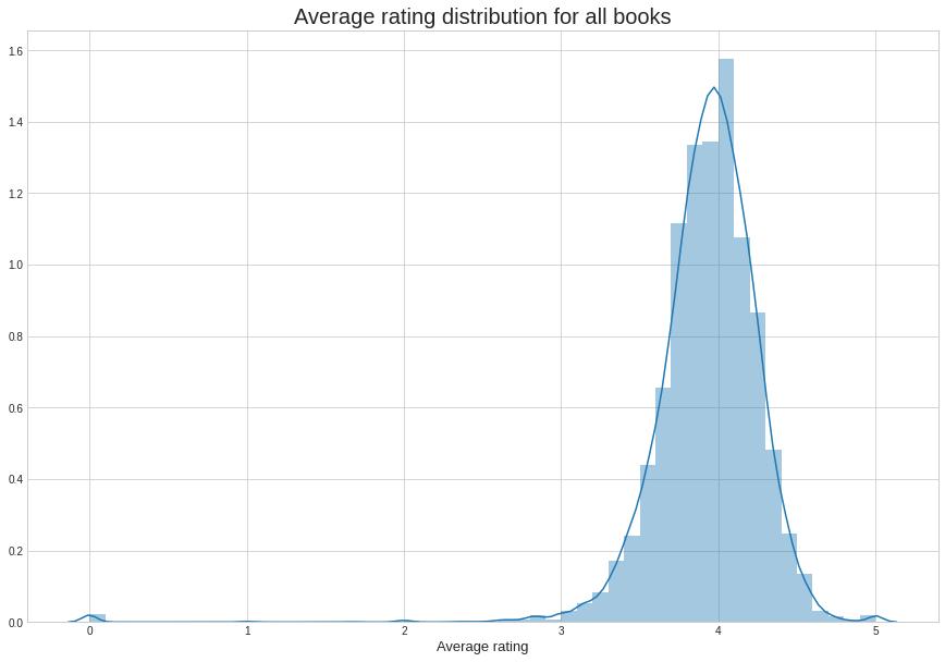 average ratings of books
