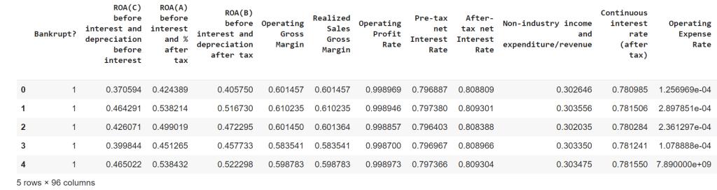 bankruptcy dataset