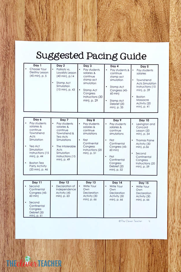 Declaration of Independence Unit Suggested Pacing Guide