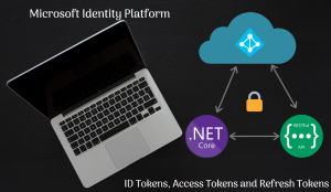 Read more about the article ID Tokens, Access Tokens and Refresh Tokens with Azure AD