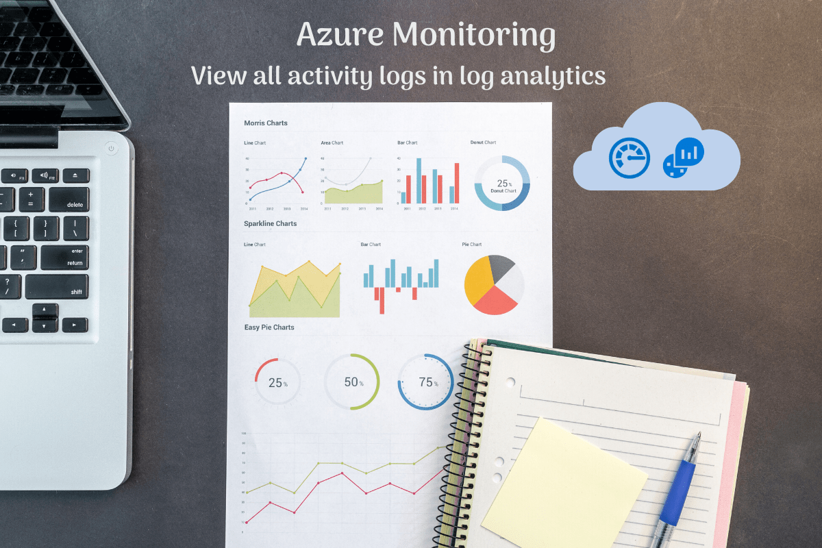 Read more about the article Analyze activity logs using Azure log analytics