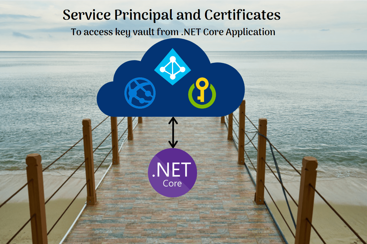 Read more about the article Service principal and certificate with Azure key vault
