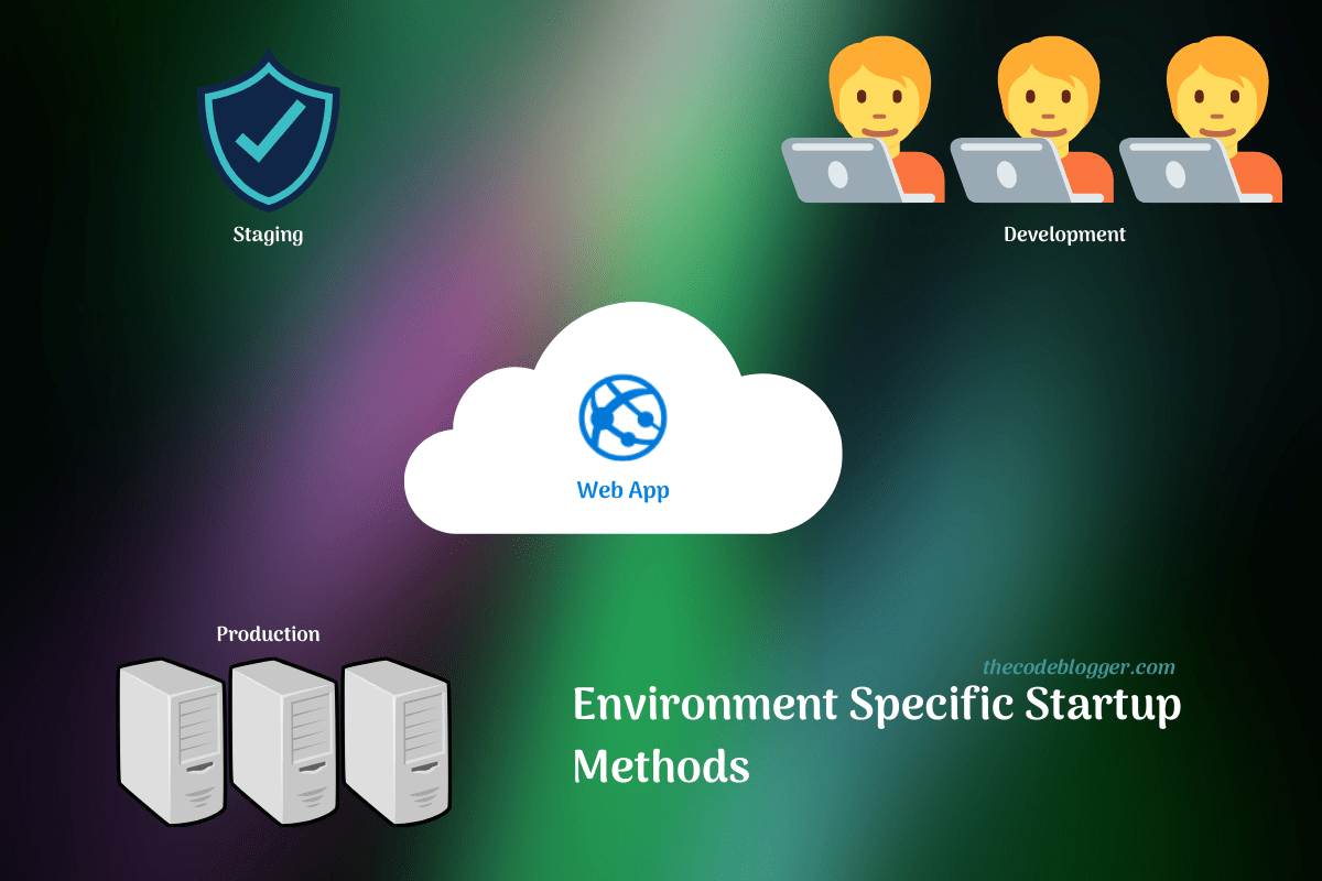 How To Create Environment Specific Startup Methods In .NET Applications