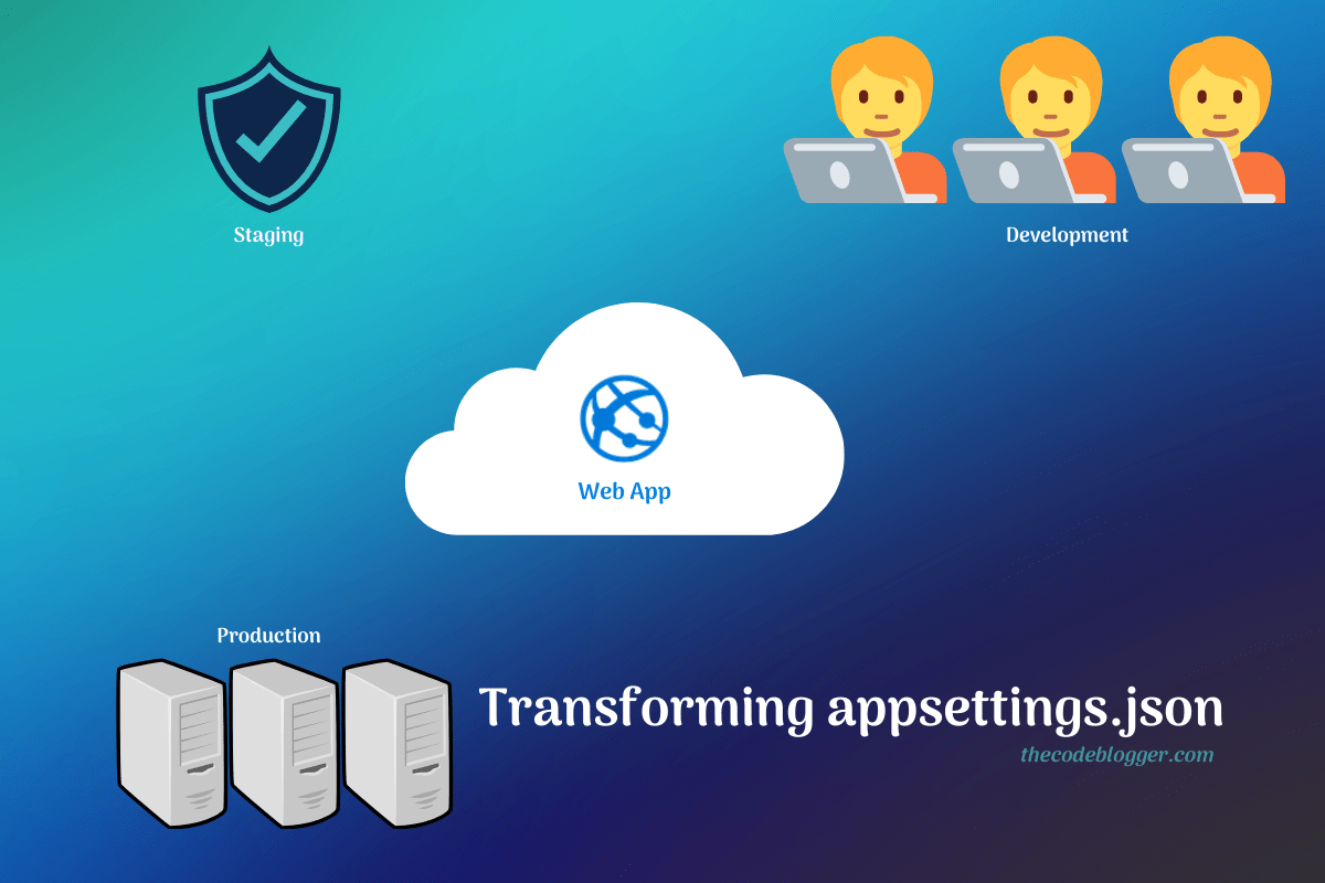 Read more about the article Applying Config Transformations In .NET Web Applications