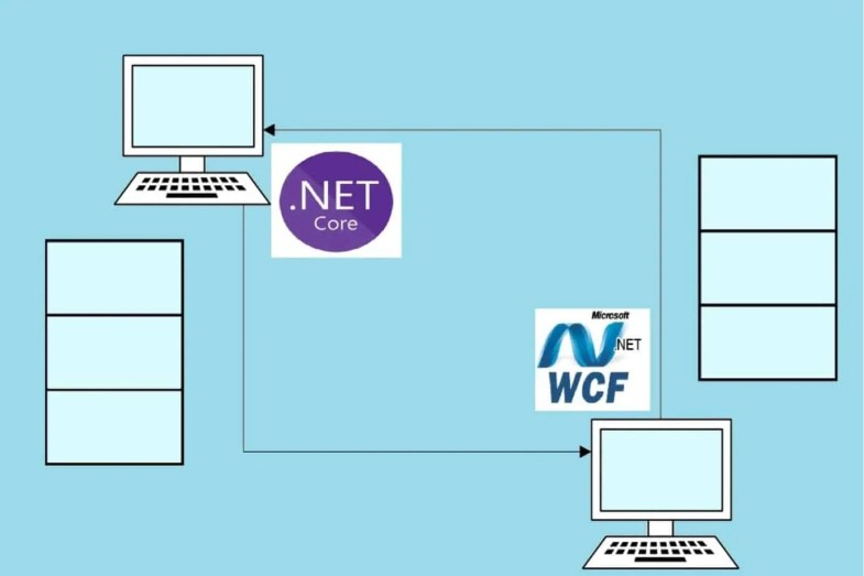 Consuming WCF Web Services in  NET Core using ChannelFactory
