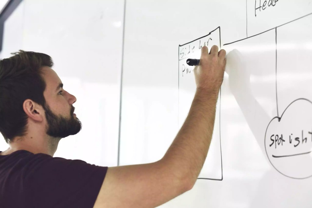 6 Effective Brainstorming Techniques for Teams - The Collection