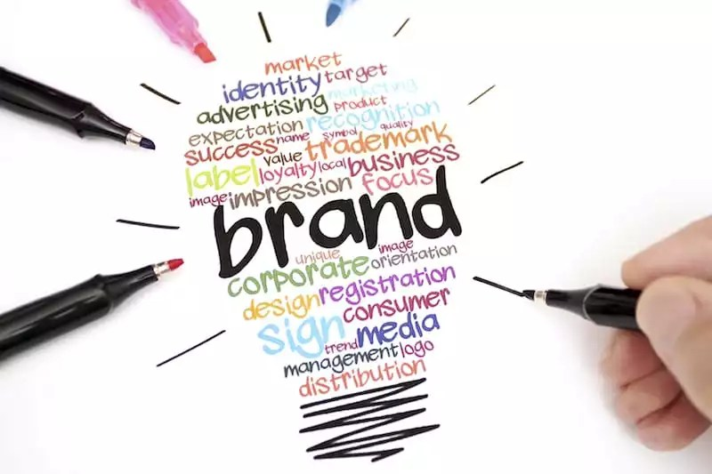 Employer Branding: How Can It Grow Your Business? - Collection