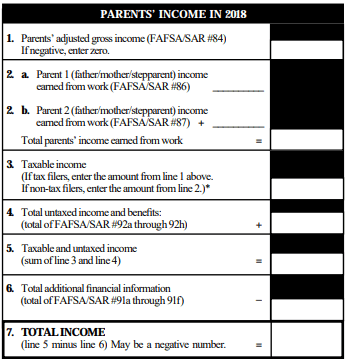 Parent Income