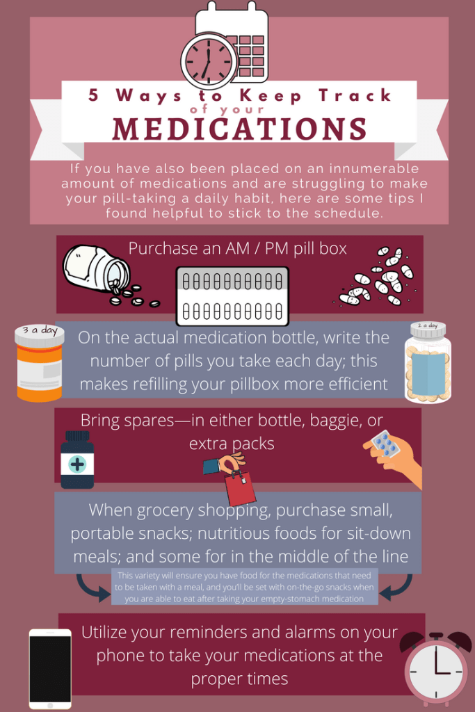 5 ways to keep track of your medications the comical colon