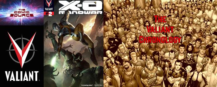 The Comic Source Podcast Episode 385 – Valiant Sunday: Chronology X-O Manowar #2