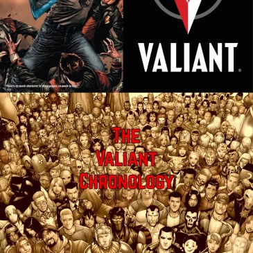 Valiant Sunday – Chronology – Harbinger #9: The Comic Source Podcast Episode #756