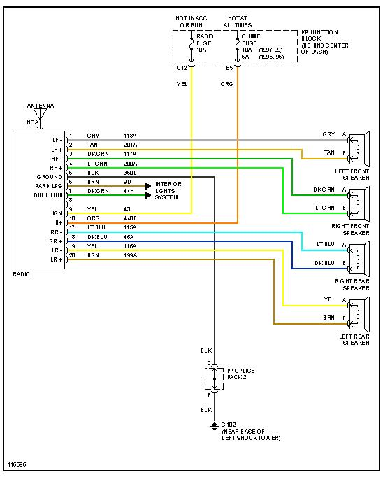radio saturn vue stereo wiring diagram saturn wiring diagrams for diy 1999 saturn sl1 radio wiring diagram at nearapp.co