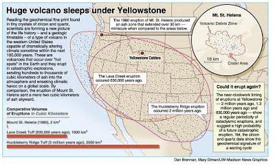Yellowstone Ash map