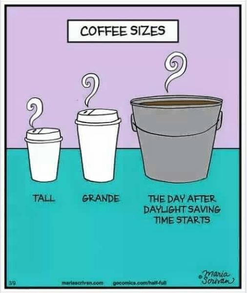 CoffeeCORN