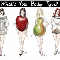 Do you dress for your body type?