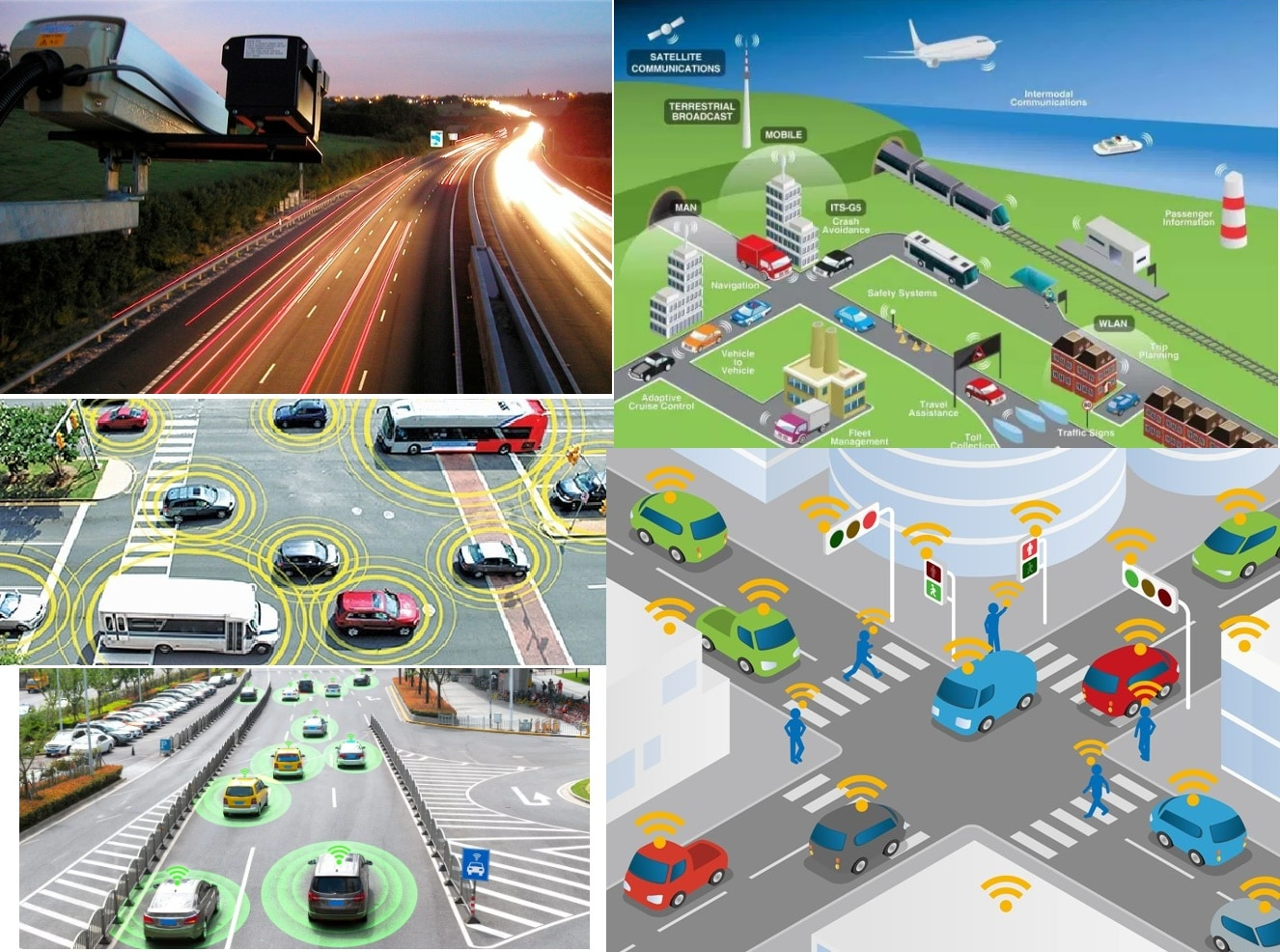 What is Intelligent Transportation System? Its Working and Advantages - The  Constructor