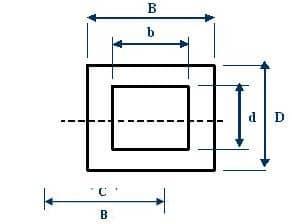 box beam section