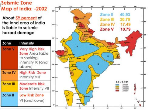 Seismic Zones in Indian Subcontinent and Intensity of the Map