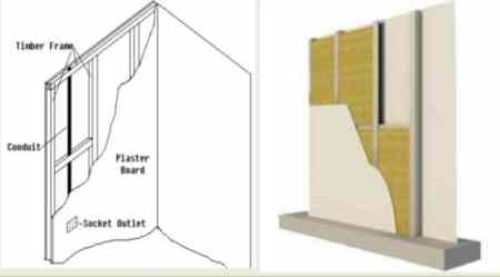 Plaster slab partition wall