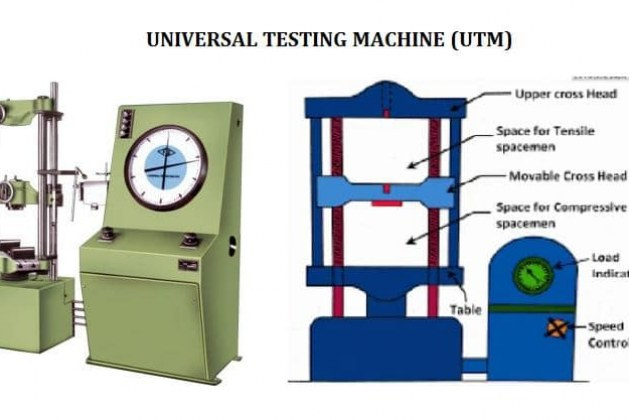 Universal Testing Machine – Components and Functions