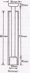 Standard Proctor Test (Compaction Test)