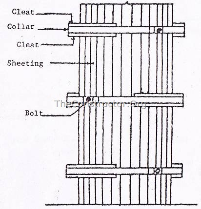 Details of timber formwork for circular RCC column