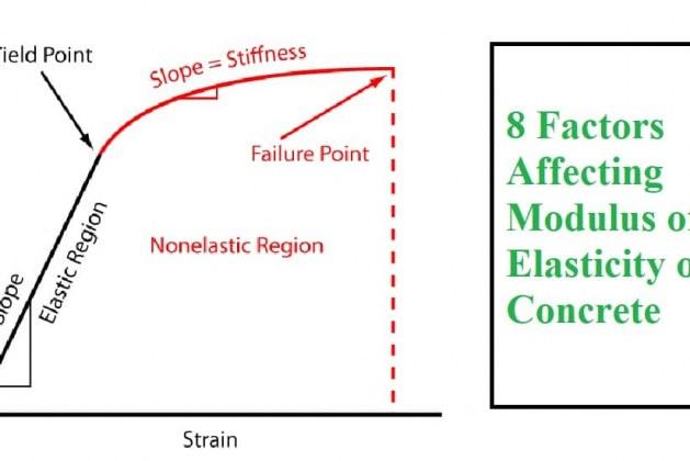 8 Factors Affecting Modulus of Elasticity of Concrete