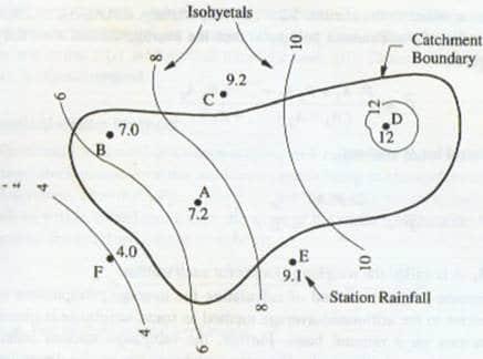 Isohyetals of a storm