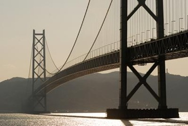 The Cable-stayed Bridges