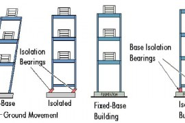 Earthquake Resistant Design Techniques for Buildings and Structures