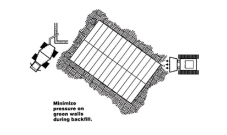 Fig.3: Backfilling of  basement walls;