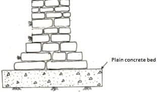 Stone Wall Footing